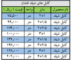 قیمت کابل شیلد افشان